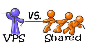 Nên chọn web hosting loại nào? So sánh shared host, VPS hosting và dedicated server