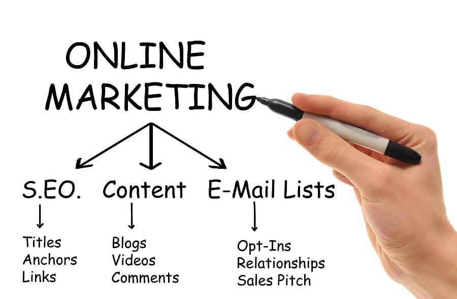 Marketing Online và bản chất của SEO?