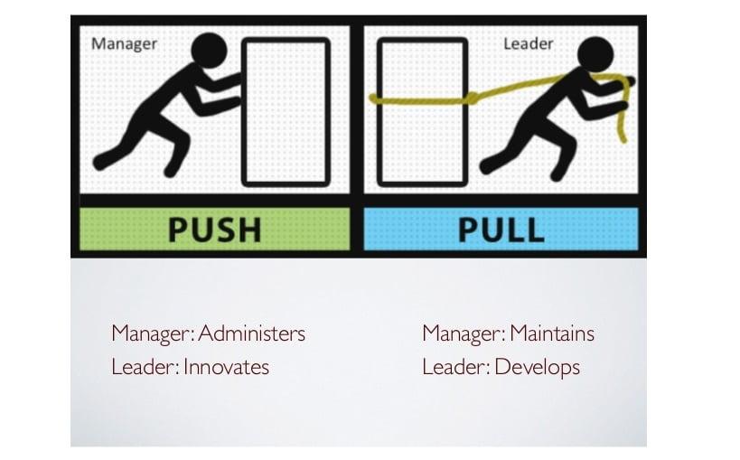 Người quản lý và Người lãnh đạo (Manager vs Leader)