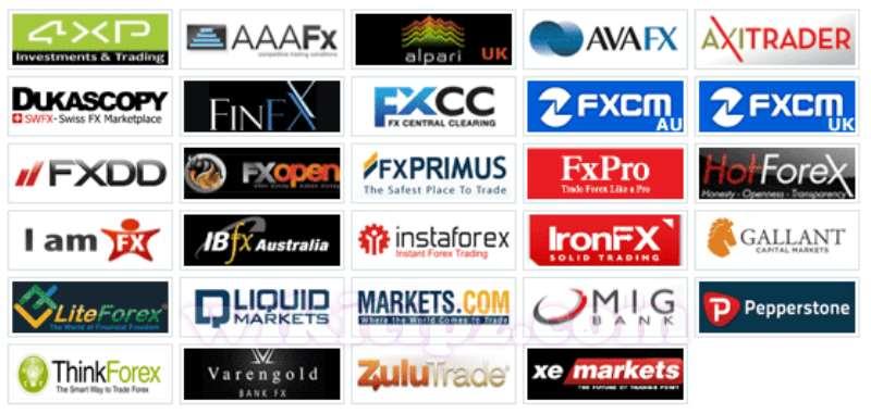 5 tiêu chí so sánh, đánh giá lựa chọn sàn giao dịch tốt nhất – Top Forex Broker 2020