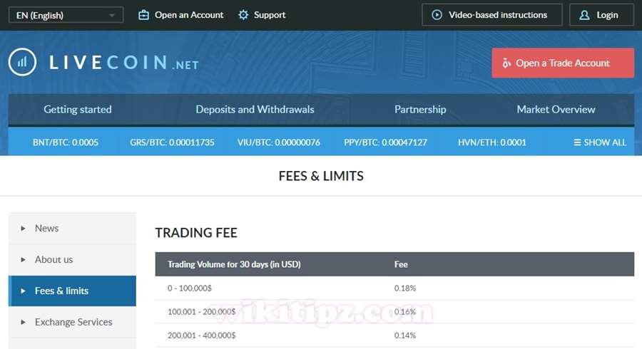 4. Livecoin - Nhỏ mà có võ, hỗ trợ mua bán trực tiếp bằng USD/ EUR