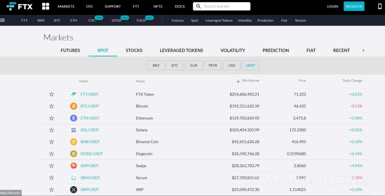 "FTX: Sàn top 2 của anh Sam xoăn, ""Build by Trader, for Trader"""